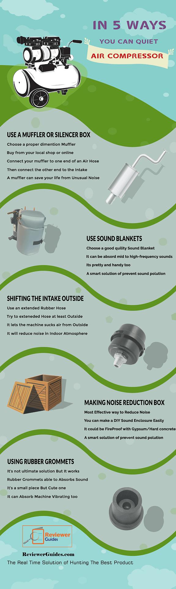 Quiet Air Compressor Infographic